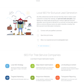 SEO For Tree Services Companies